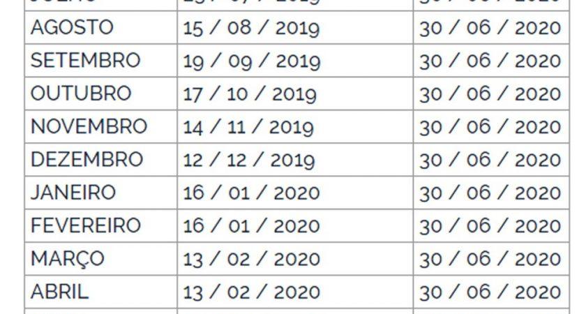 Abono Salarial PIS/Pasep 2019 – Calendário de Pagamento